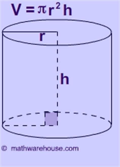 formula volume  cylinder explained  pictures