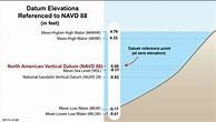 North American Vertical Datum of 1988 (NAVD 88) | Mass.gov