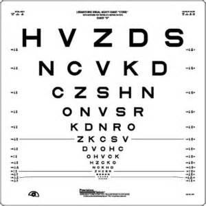 vision tests eye charts retina doctor