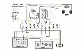 High quality images for siemens y plan wiring diagram lovewall52 hd wallpapers siemens y plan wiring diagram asfbconference2016 Image collections