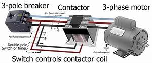 480v Contactor Coil Wiring Diagram