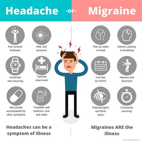 pain  left eye    migraine iristech