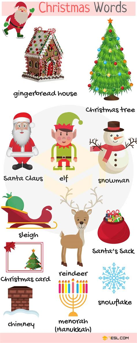 Holidays And Special Events Vocabulary In English  7 E S L