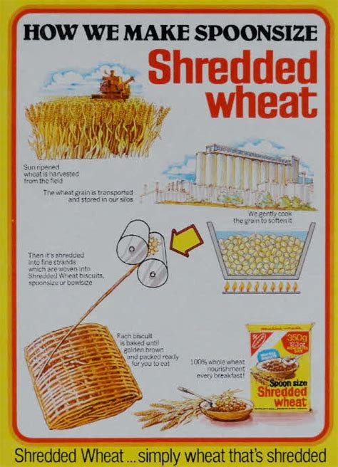 1978 General Packet issued with Shredded Wheat Spoonsize