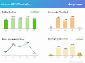 Adidas Ag: Q4 2017 earnings snapshot | AlphaStreet