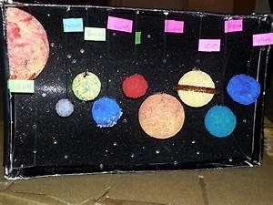 shoebox solar system | Kid Stuff | Pinterest | Solar ...