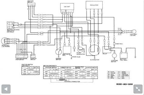 Wiring Diagram For Honda Fourtrax Fuse Box