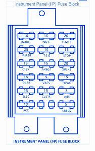 Buick Regal 1994 Fuse Box  Block Circuit Breaker Diagram  U00bb Carfusebox