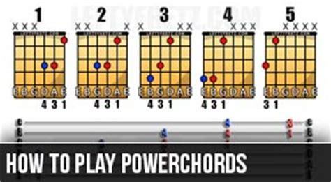 Free Left Handed Powerchord Chart For Guitarists Leftyfretz