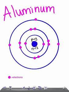 Aluminum Bohr Diagram  U2014 Untpikapps
