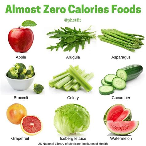 Almost Zero Calories Foods While There Evidence