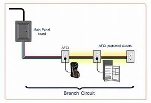 Protect Against House Fire With Afci Outlets  U2014 1000bulbs