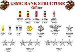 Officer Rank Structure | Etc | Pinterest | Usmc ranks and USMC