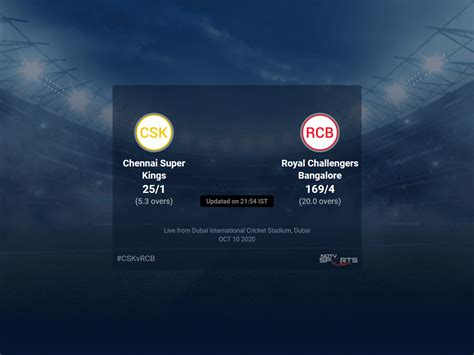 Chennai Super Kings vs Royal Challengers Bangalore live ...