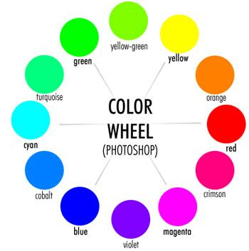 color wheel photoshop nhs designs graphic design color theory the color wheel