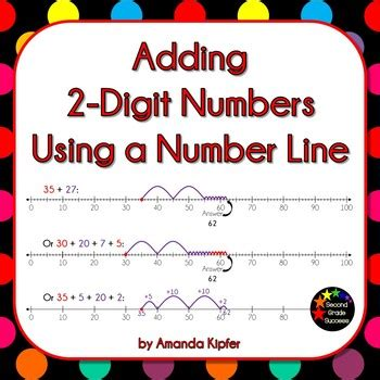 adding  digit numbers   number  tpt