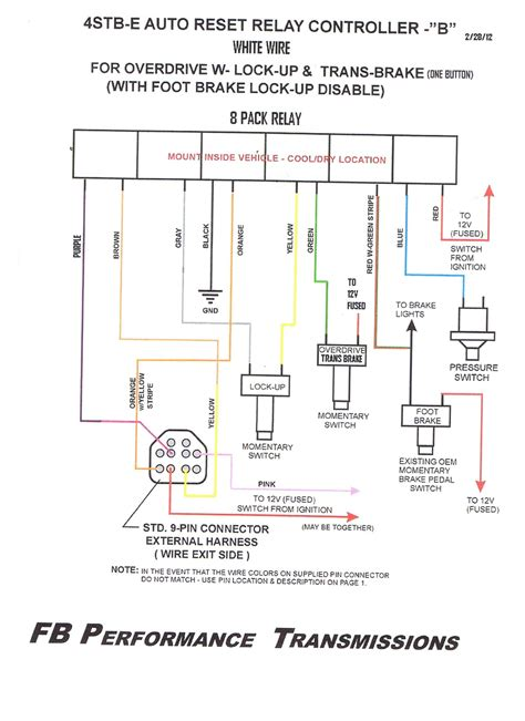 Hydraulic Power Pack Wiring Diagram Download