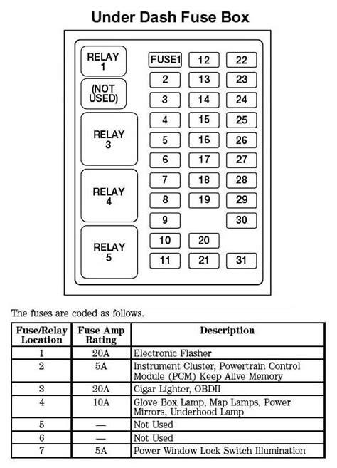 2001 F350 Fuse Box Diagram by 99 F350 Fuse Box Diagram Wiring Diagram