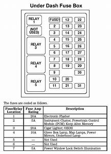 2002 Ford F350 7 3 Fuse Panel Diagram