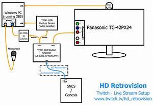 Happy New Year With Twitch Tv Details  U2014 Hd Retrovision