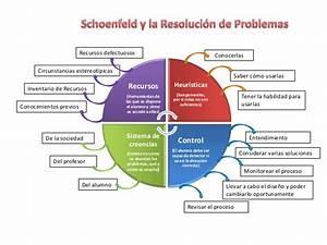 Schoenfeld Y La Resoluci U00f3n De Problemas