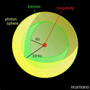 Black Hole Diagram Labeled (page 2) - Pics about space