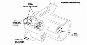 7 3 High Pressure Oil Pump O Ring Kit