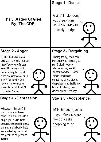 12 Best Images Of Stages Of Change Worksheet  5 Stages Of Grief Hand Out, Printable Attitude