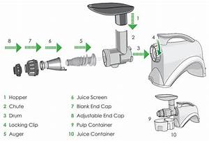 Omega Nc800hd Nutrition System Juicer Review  2019