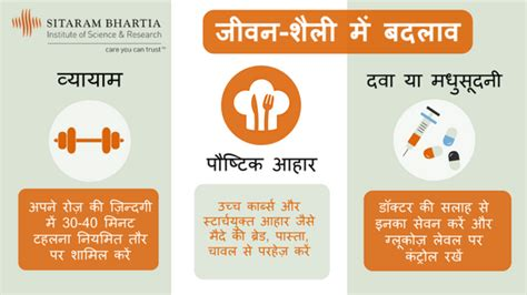 diabetes treatment  hindi