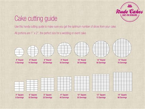 cake cutting guide myideasbedroomcom