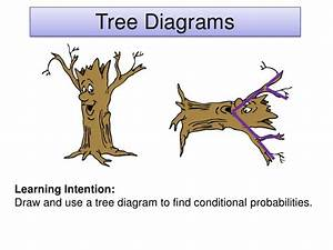 Tree Diagrams