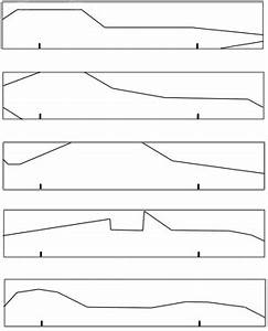 pinewood derby car building and speed tips With kub car templates