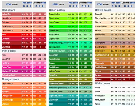 rgb web colors color thesaurus color wheels and