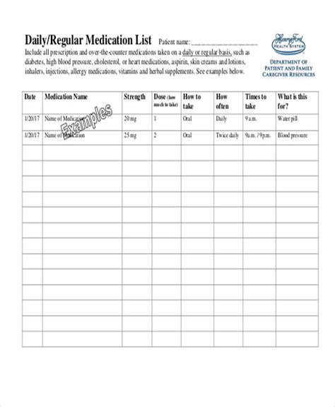medication list templates  samples examples