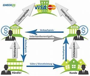 Abrechnung Kreditkarte Sparkasse : nachdenkseiten die kritische website der krieg gegen das bargeld ist eine ~ Themetempest.com Abrechnung