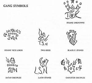 Blood Gang Symbol