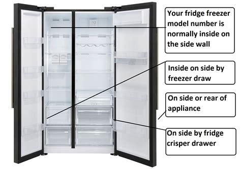 How To Find Your Fridge/freezer Model Number