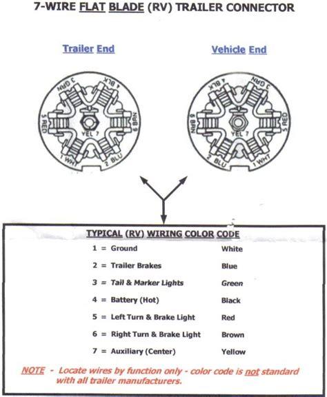 Brake Controller Pin Trailer Install Gen Runner