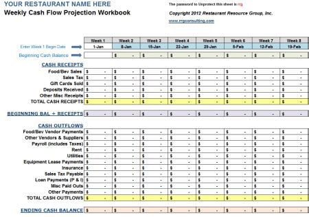 cash flow spreadsheet template excel spreadsheets group