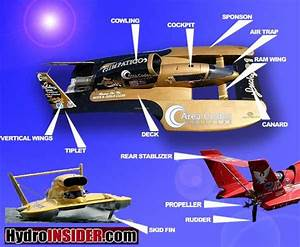 1000  Images About Hydroplane On Pinterest