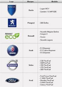 Liste Vehicule Roulant E85 : v hicules flex fuel les mod les disponibles en france magazine et portail francophone des ~ Maxctalentgroup.com Avis de Voitures