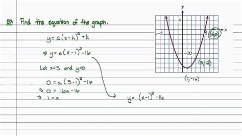 find standard form from graph graphing a parabola from vertex form worksheet