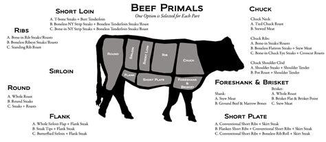 beef cuts champoeg farmchampoeg farm