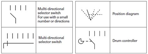 Graphic Symbols Used Wiring Diagrams According Cen
