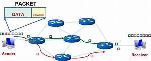 Circuit Switching  U2013 Computer Networking Demystified