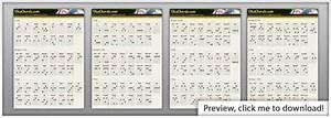 Complete Ukulele Chord Charts In Baritone Tuning  U2022 Ukuchords