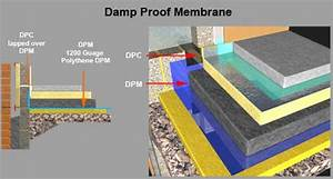 strip foundation ground floor cavity wall interactive 3d With laying a concrete floor with membrane