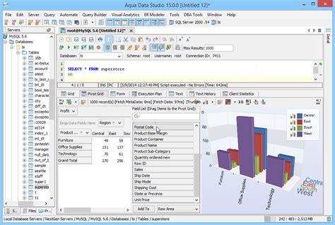 aqua data studio mysql  admin tool aquafold