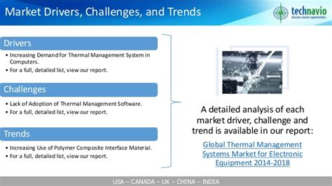 Global Thermal Management Systems Market for Electronic ...